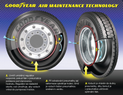 goodyear-amt-commercial-graphic-cz 93951