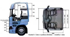 5-scania-s-line-cab 115339