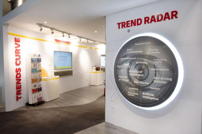 DHL Trend Radar - Inovační centrum